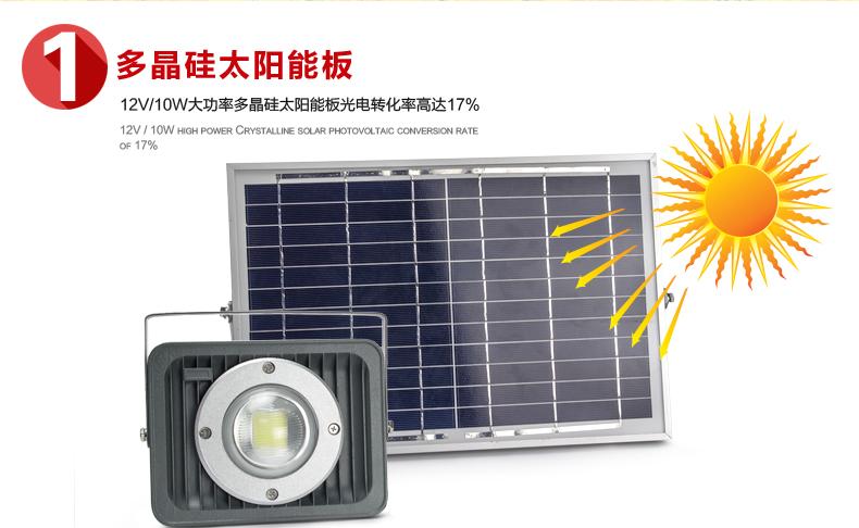 太陽能投光燈多晶太陽能板