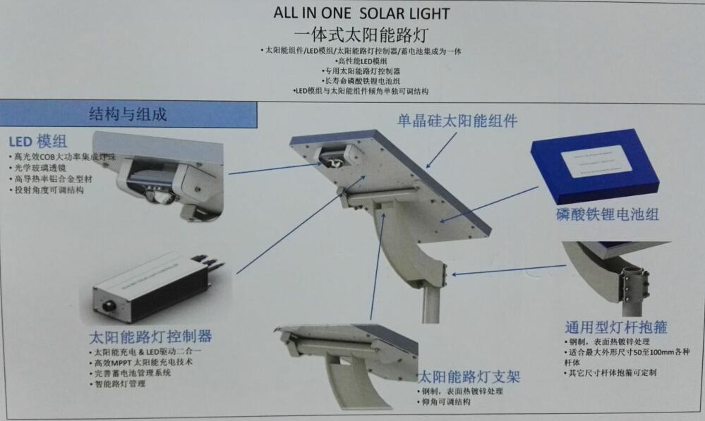 太陽能一體化路燈2